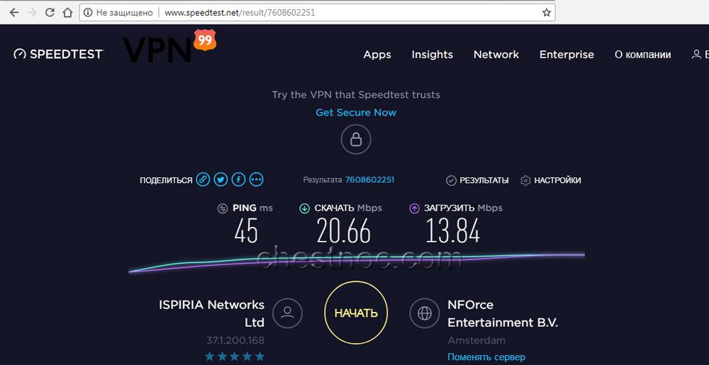 VPN99.net отзывы и скорость (speedtest)